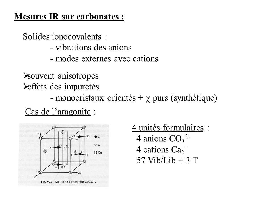 Mesures IR sur carbonates : souvent anisotropes effets des impuretés - monocristaux orientés + purs (synthétique) Solides ionocovalents : - vibrations