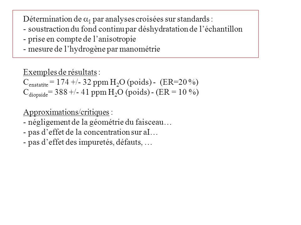 Détermination de I par analyses croisées sur standards : - soustraction du fond continu par déshydratation de léchantillon - prise en compte de laniso