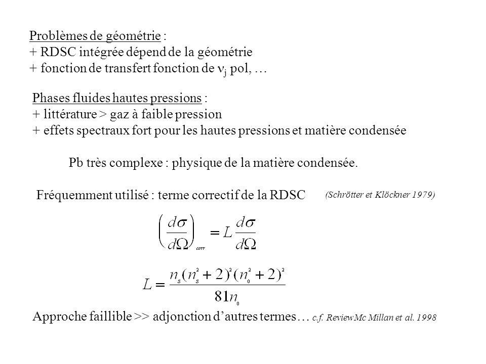 Problèmes de géométrie : + RDSC intégrée dépend de la géométrie + fonction de transfert fonction de j pol, … Phases fluides hautes pressions : + litté