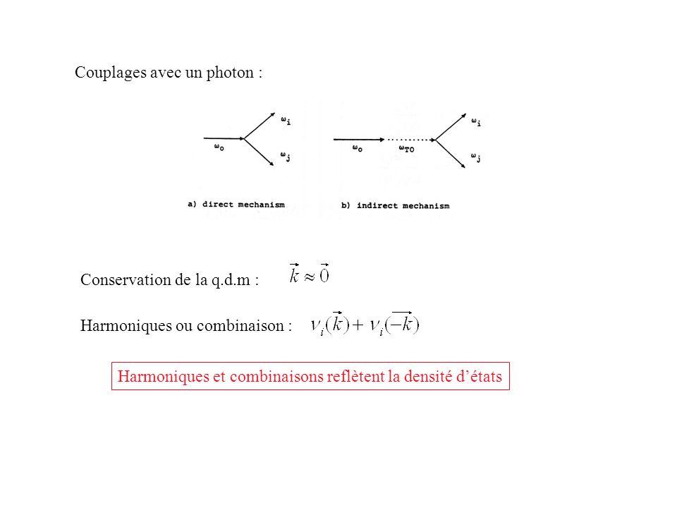 Quantifie la répartition entre couches T et O Mesures sur standards