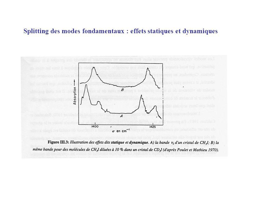 Distribution dans le minéralDistribution aléatoire Probabilité conditionnelle : P ik (probabilité davoir cation i à côté cation k) Probabilité pour cas unidimensionnel selon axe b