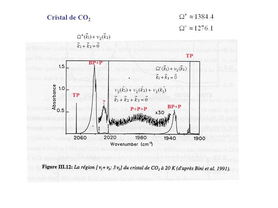 Cristal de CO 2 TP P+P+P BP+P ?