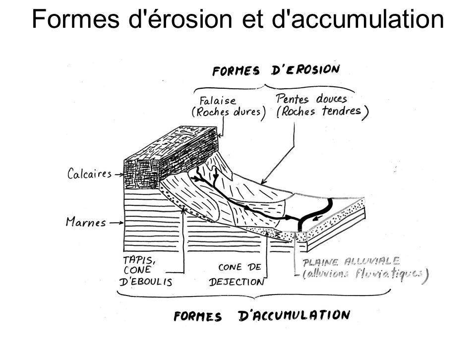 Formes d'érosion et d'accumulation