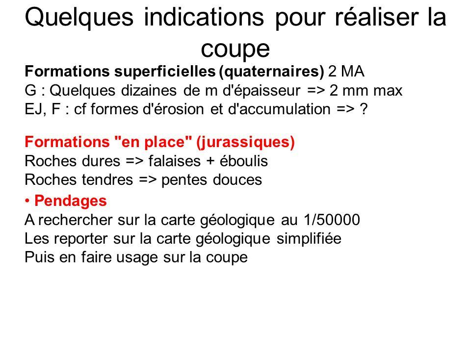 Quelques indications pour réaliser la coupe Formations superficielles (quaternaires) 2 MA G : Quelques dizaines de m d'épaisseur => 2 mm max EJ, F : c