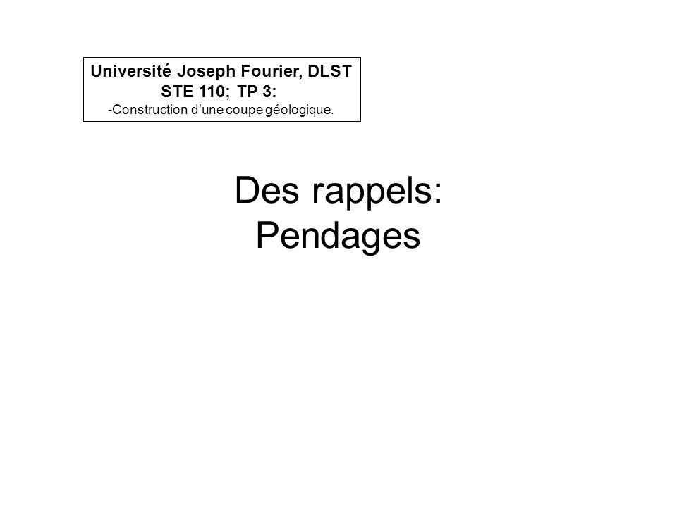 Des rappels: Pendages Université Joseph Fourier, DLST STE 110; TP 3: -Construction dune coupe géologique.