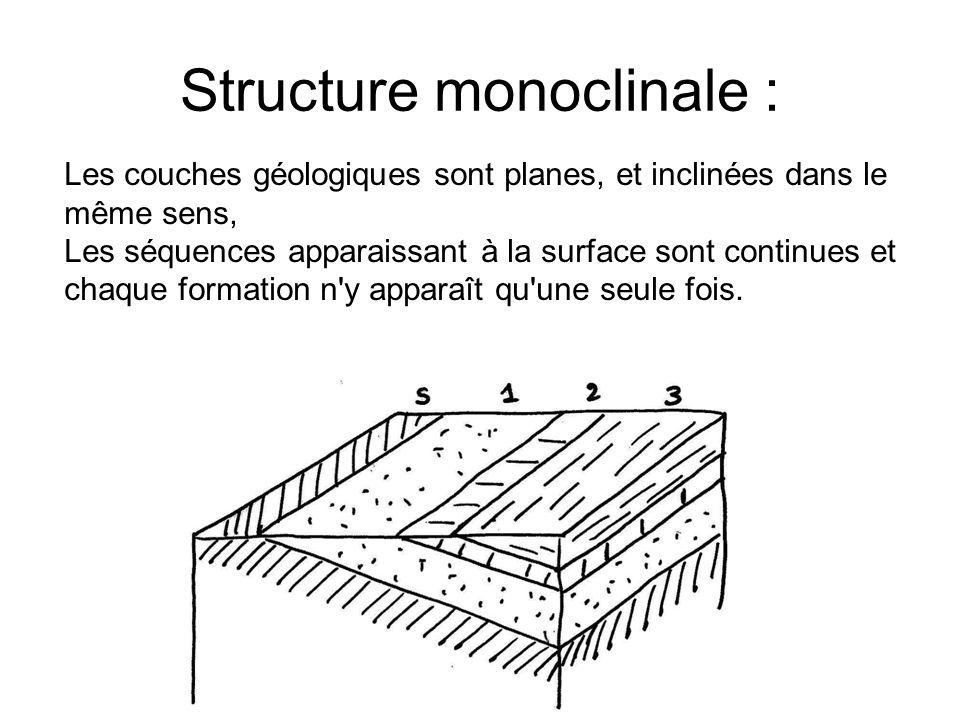 Structure monoclinale : Les couches géologiques sont planes, et inclinées dans le même sens, Les séquences apparaissant à la surface sont continues et