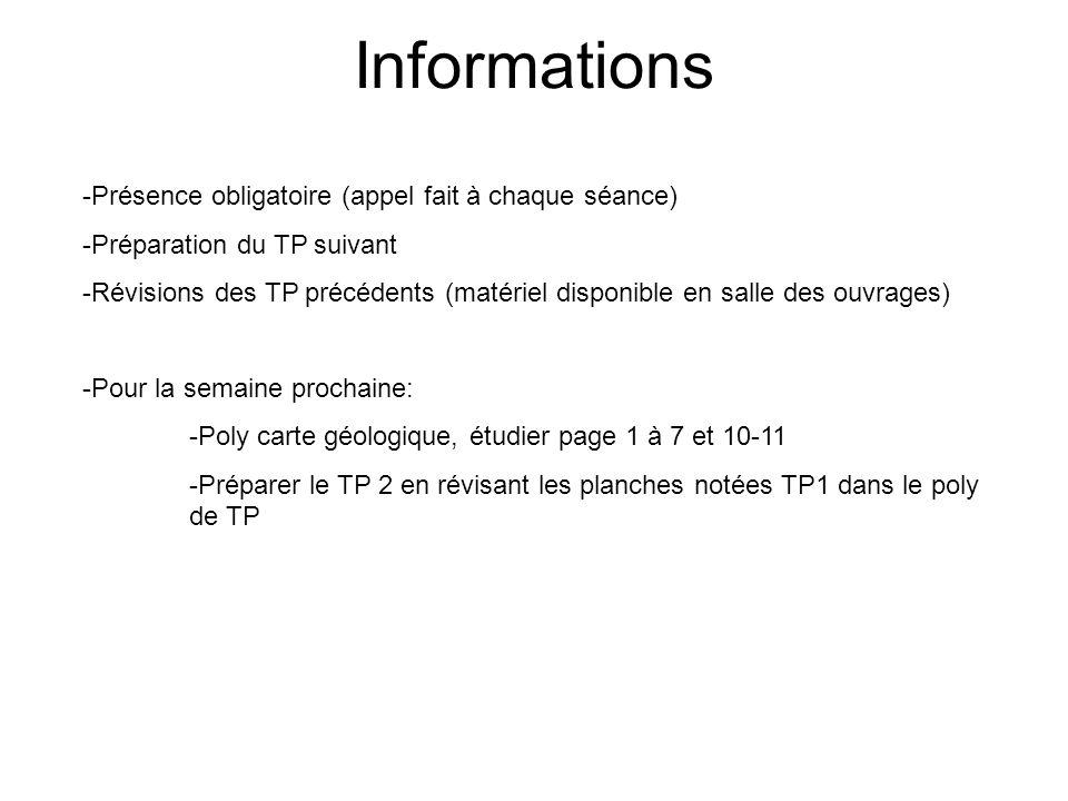 Informations -Présence obligatoire (appel fait à chaque séance) -Préparation du TP suivant -Révisions des TP précédents (matériel disponible en salle des ouvrages) -Pour la semaine prochaine: -Poly carte géologique, étudier page 1 à 7 et 10-11 -Préparer le TP 2 en révisant les planches notées TP1 dans le poly de TP