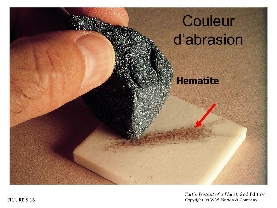 Couleur dabrasion Hematite