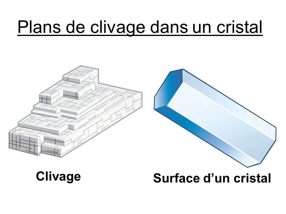 Plans de clivage dans un cristal Clivage Surface dun cristal