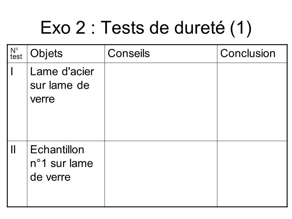 Exo 2 : Tests de dureté (1) N° test ObjetsConseilsConclusion ILame d acier sur lame de verre IIEchantillon n°1 sur lame de verre