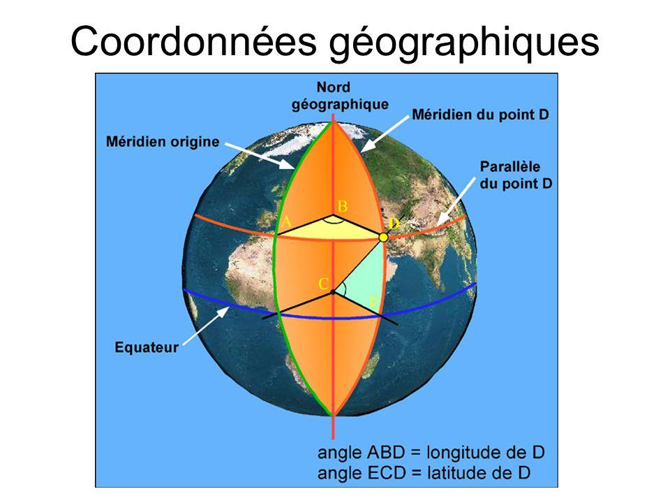 Courbes de niveau Ensemble de points à la même altitude.