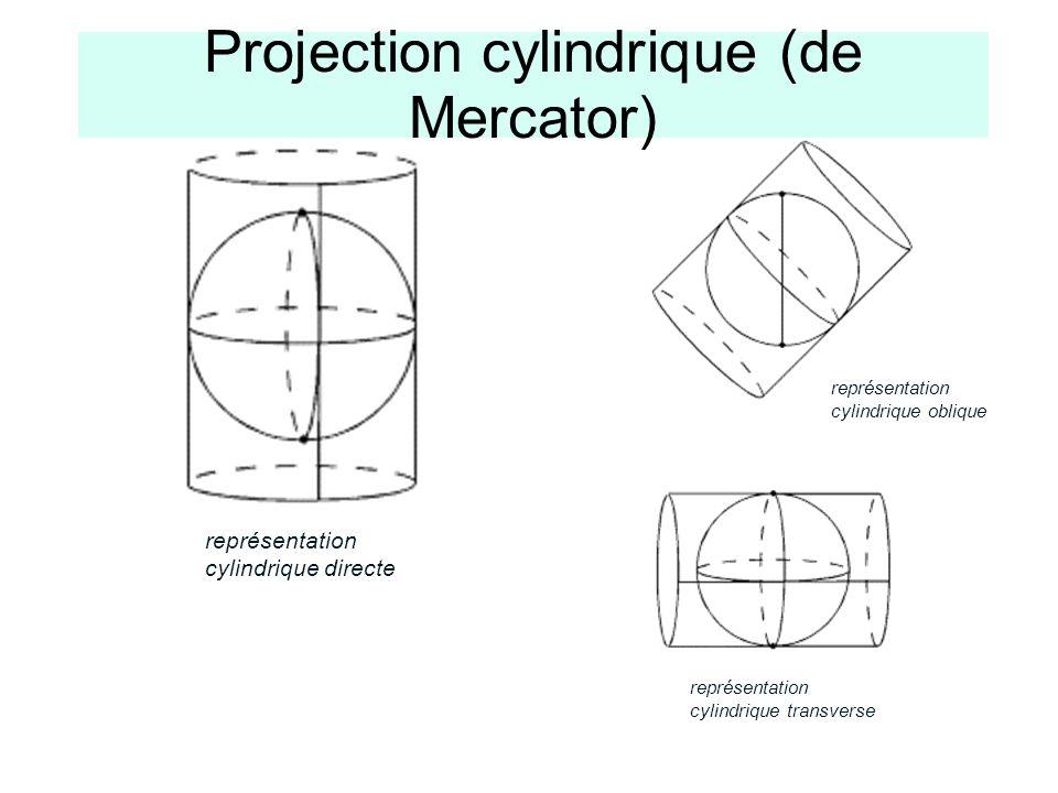 Exo : Calcul pente Sur la carte 1/25000 : - situer la salle de TP, - repérer le point coté 1308 m près du Fort Saint Eynard.