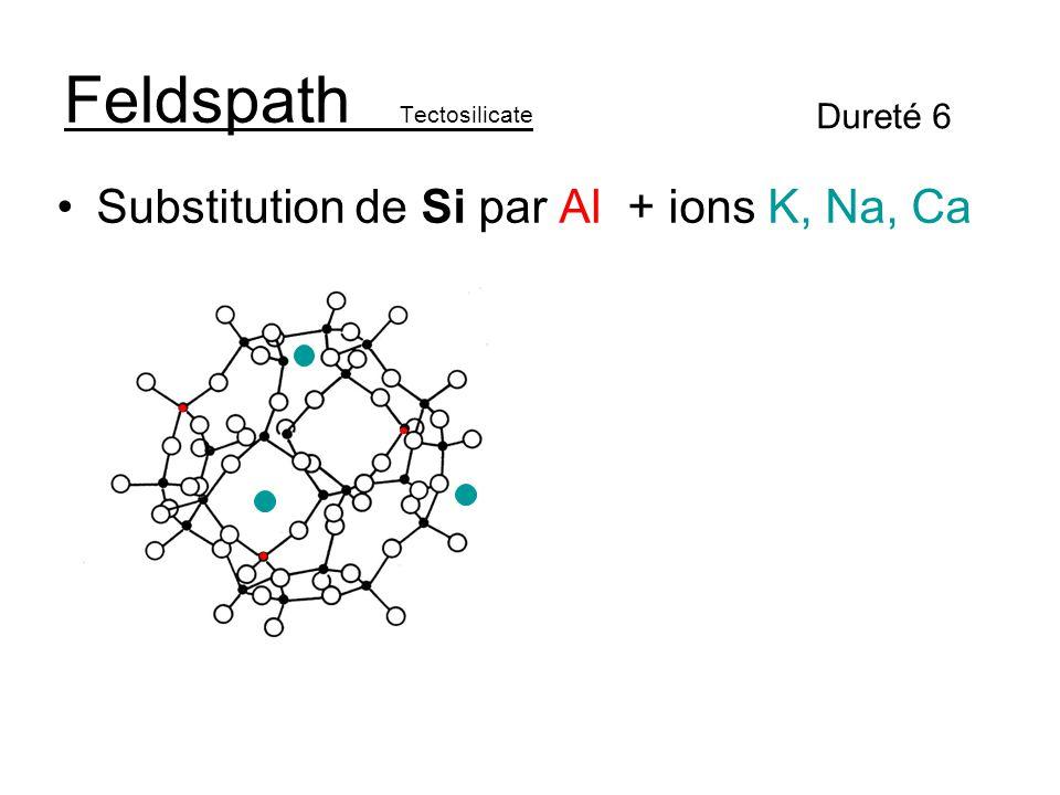 Feldspath Tectosilicate Substitution de Si par Al + ions K, Na, Ca Dureté 6