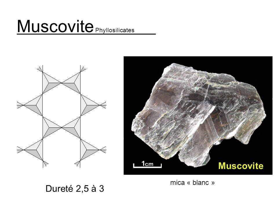 Muscovite Phyllosilicates Muscovite mica « blanc » Dureté 2,5 à 3