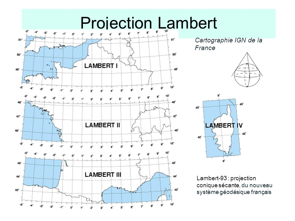 Projection UTM (Universal Transverse Mercator) Système mondial de 60 fuseaux de 6 degrés d amplitude en longitude La France est sur 3 fuseaux : *UTM Nord fuseau 30 : entre 6 degrés ouest et 0 degré Greenwich *UTM Nord fuseau 31 : entre 0 degré et 6 degrés est Greenwich *UTM Nord fuseau 32 : entre 6 degrés est et 12 degrés est Greenwich