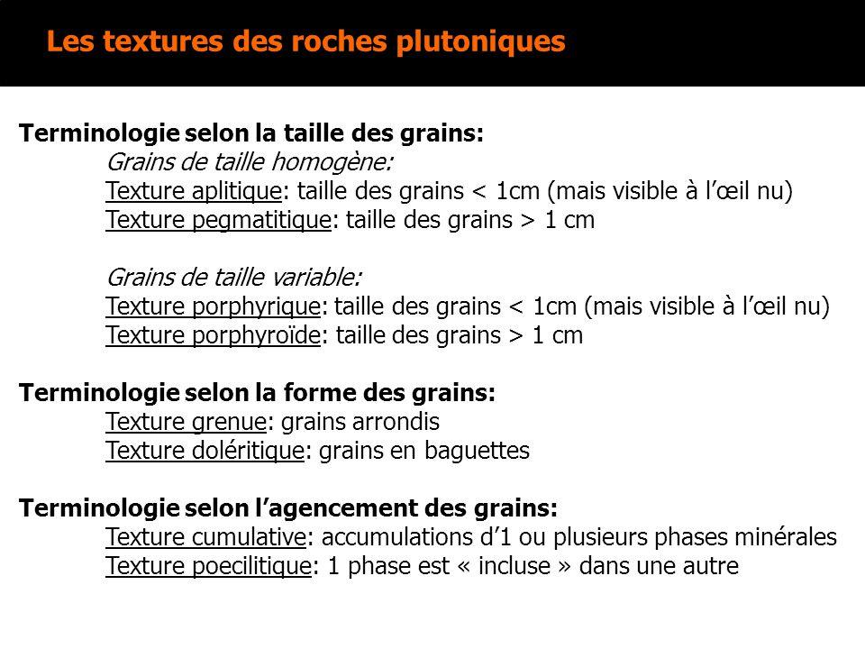 Les textures des roches plutoniques Terminologie selon la taille des grains: Grains de taille homogène: Texture aplitique: taille des grains < 1cm (mais visible à lœil nu) Texture pegmatitique: taille des grains > 1 cm Grains de taille variable: Texture porphyrique: taille des grains < 1cm (mais visible à lœil nu) Texture porphyroïde: taille des grains > 1 cm Terminologie selon la forme des grains: Texture grenue: grains arrondis Texture doléritique: grains en baguettes Terminologie selon lagencement des grains: Texture cumulative: accumulations d1 ou plusieurs phases minérales Texture poecilitique: 1 phase est « incluse » dans une autre