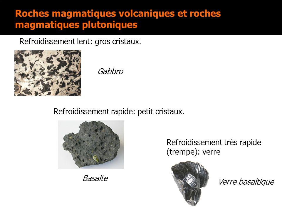Roches magmatiques volcaniques et roches magmatiques plutoniques Refroidissement lent: gros cristaux. Refroidissement très rapide (trempe): verre Gabb