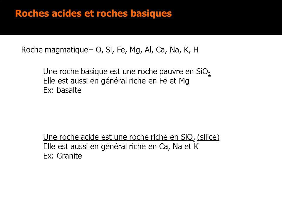 Roches acides et roches basiques Une roche basique est une roche pauvre en SiO 2 Elle est aussi en général riche en Fe et Mg Ex: basalte Une roche acide est une roche riche en SiO 2 (silice) Elle est aussi en général riche en Ca, Na et K Ex: Granite Roche magmatique= O, Si, Fe, Mg, Al, Ca, Na, K, H