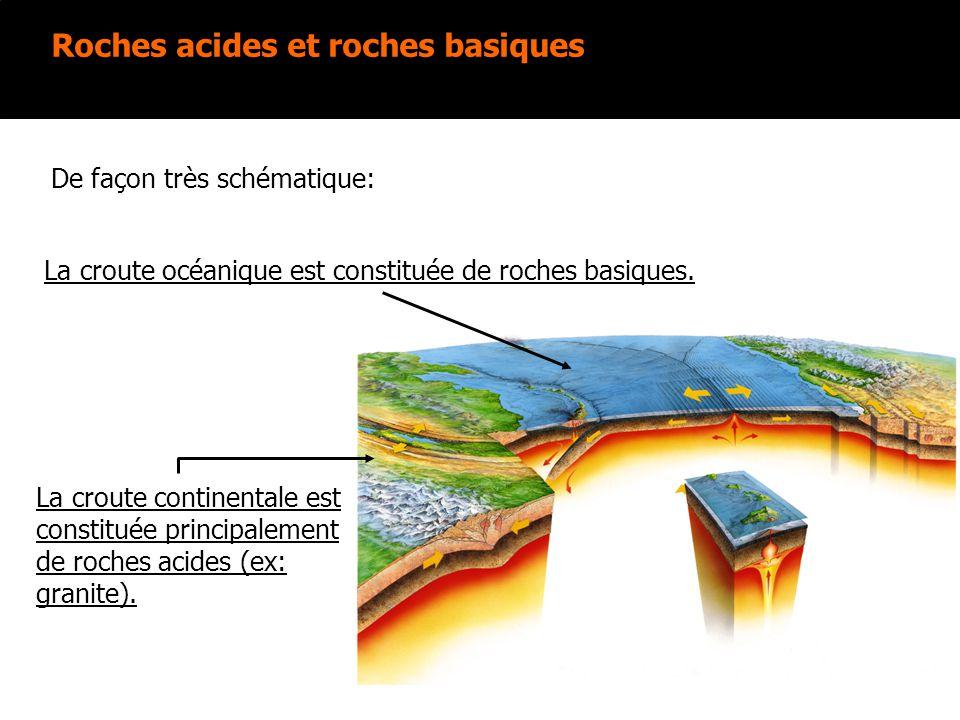Roches acides et roches basiques La croute océanique est constituée de roches basiques. De façon très schématique: La croute continentale est constitu