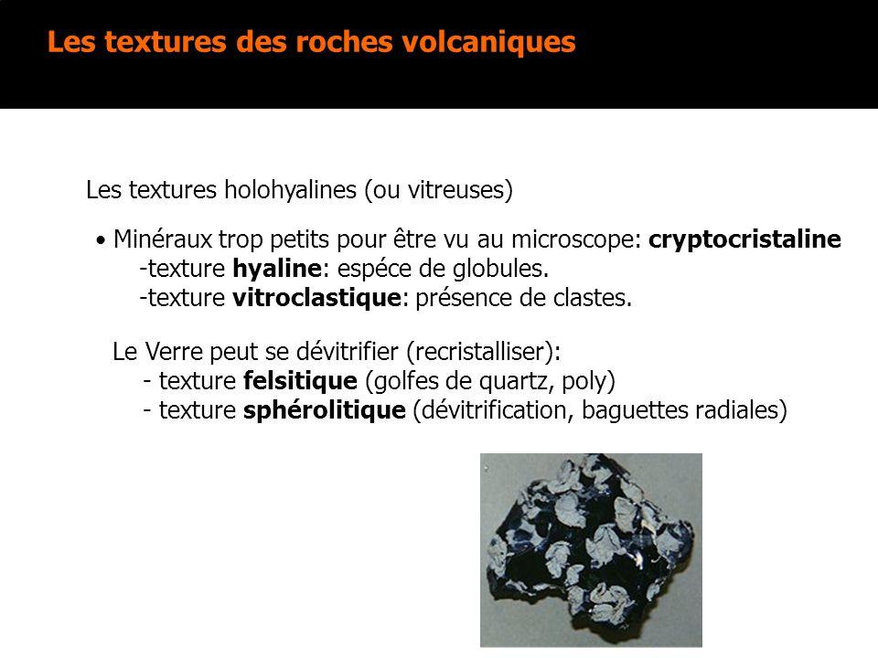 Les textures holohyalines (ou vitreuses) Minéraux trop petits pour être vu au microscope: cryptocristaline -texture hyaline: espéce de globules.