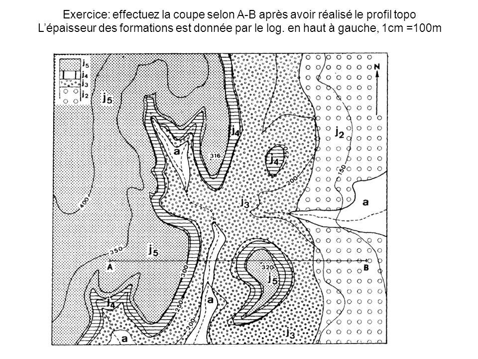 Exercice: effectuez la coupe selon A-B après avoir réalisé le profil topo Lépaisseur des formations est donnée par le log. en haut à gauche, 1cm =100m