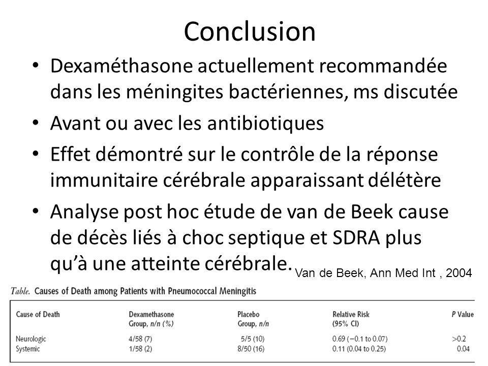 Conclusion Dexaméthasone actuellement recommandée dans les méningites bactériennes, ms discutée Avant ou avec les antibiotiques Effet démontré sur le