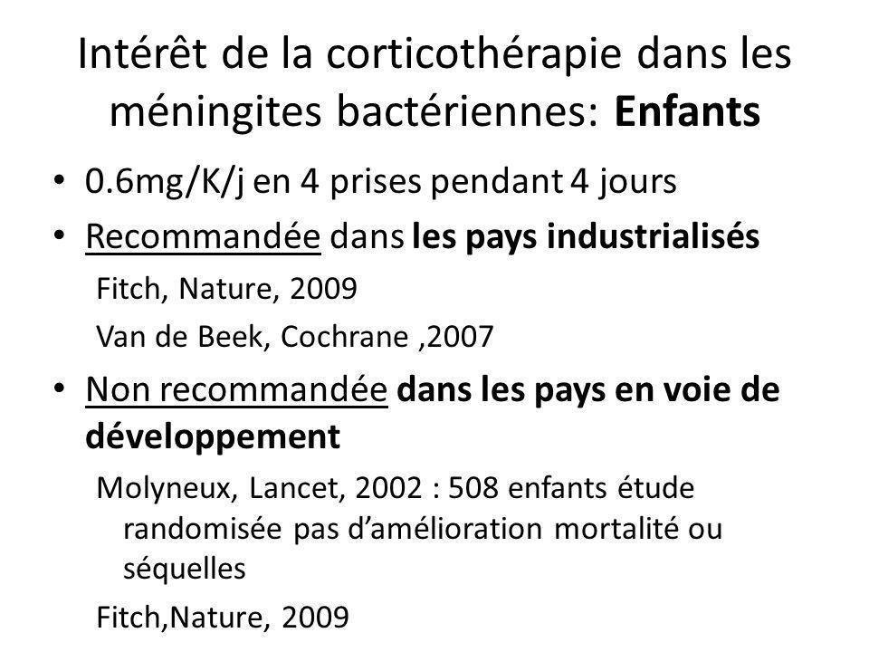 Intérêt de la corticothérapie dans les méningites bactériennes: Enfants 0.6mg/K/j en 4 prises pendant 4 jours Recommandée dans les pays industrialisés