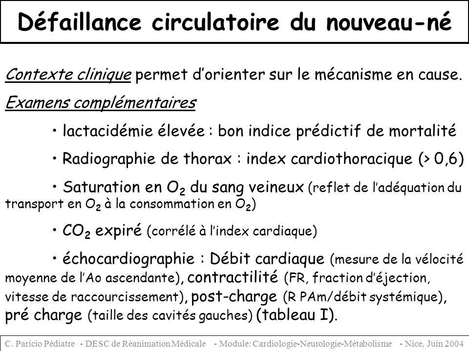 Défaillance circulatoire du nouveau-né Contexte clinique permet dorienter sur le mécanisme en cause. Examens complémentaires lactacidémie élevée : bon
