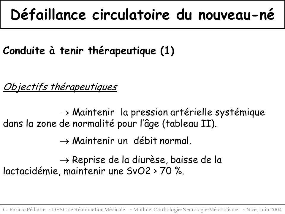 Défaillance circulatoire du nouveau-né Conduite à tenir thérapeutique (1) Objectifs thérapeutiques C. Paricio Pédiatre - DESC de Réanimation Médicale