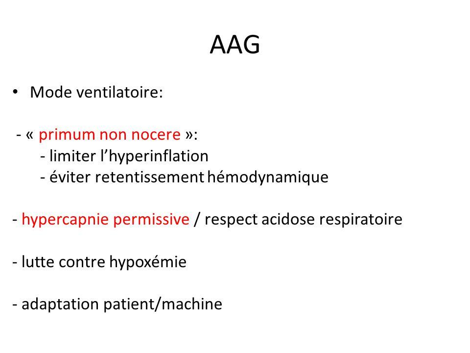AAG Mode ventilatoire: - « primum non nocere »: - limiter lhyperinflation - éviter retentissement hémodynamique - hypercapnie permissive / respect aci