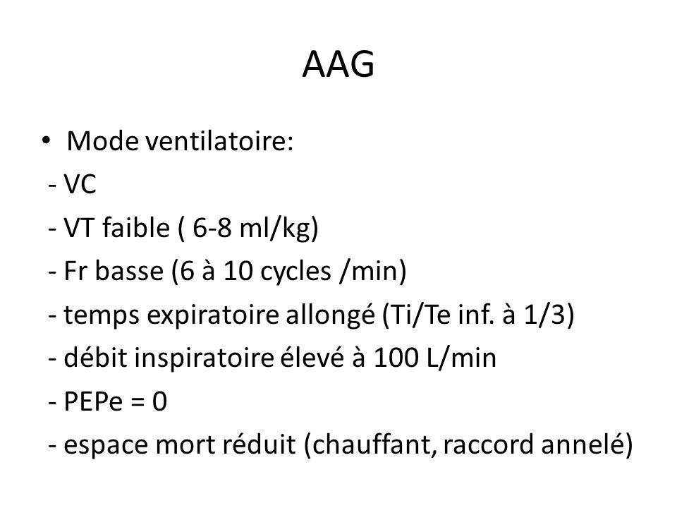 AAG Mode ventilatoire: - VC - VT faible ( 6-8 ml/kg) - Fr basse (6 à 10 cycles /min) - temps expiratoire allongé (Ti/Te inf. à 1/3) - débit inspiratoi