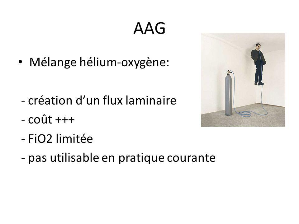 AAG Mélange hélium-oxygène: - création dun flux laminaire - coût +++ - FiO2 limitée - pas utilisable en pratique courante