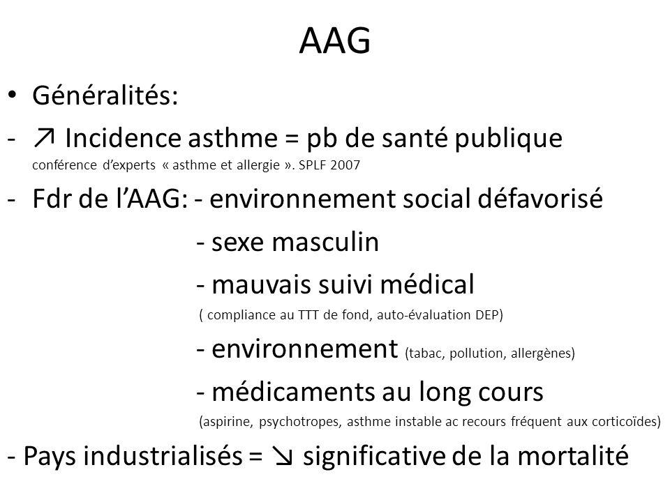 AAG Généralités: - Incidence asthme = pb de santé publique conférence dexperts « asthme et allergie ». SPLF 2007 -Fdr de lAAG: - environnement social
