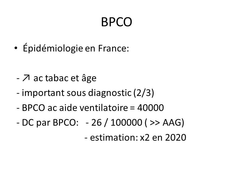 BPCO Épidémiologie en France: - ac tabac et âge - important sous diagnostic (2/3) - BPCO ac aide ventilatoire = 40000 - DC par BPCO: - 26 / 100000 ( >