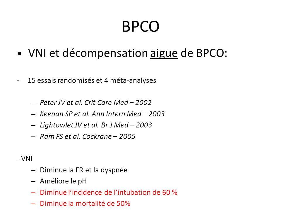 BPCO VNI et décompensation aigue de BPCO: -15 essais randomisés et 4 méta-analyses – Peter JV et al. Crit Care Med – 2002 – Keenan SP et al. Ann Inter