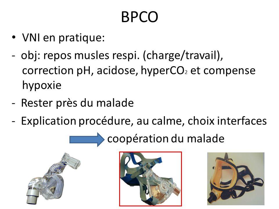 VNI en pratique: - obj: repos musles respi. (charge/travail), correction pH, acidose, hyperCO 2 et compense hypoxie - Rester près du malade - Explicat