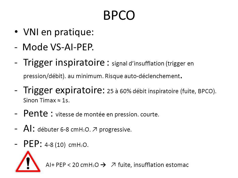 BPCO VNI en pratique: - Mode VS-AI-PEP. -Trigger inspiratoire : signal dinsufflation (trigger en pression/débit). au minimum. Risque auto-déclenchemen