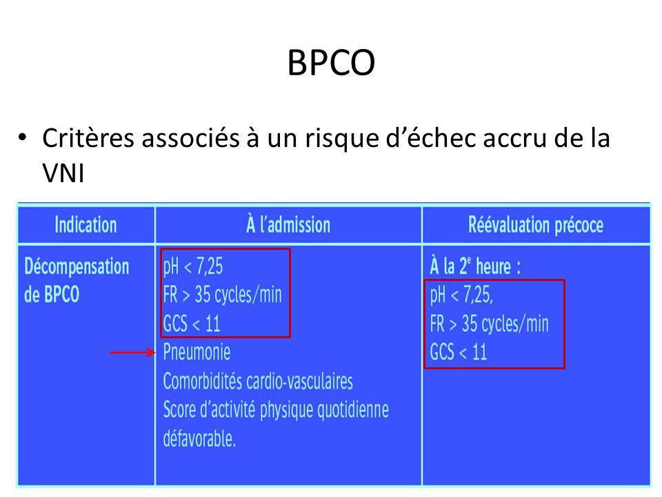 BPCO Critères associés à un risque déchec accru de la VNI