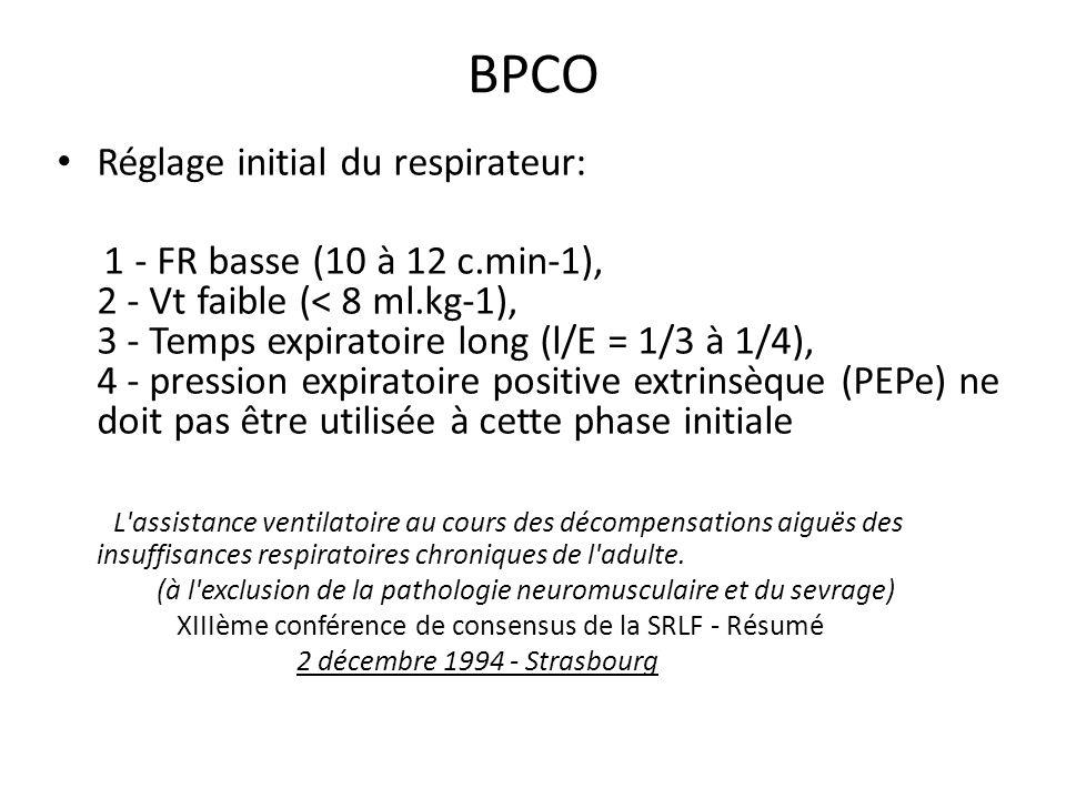 BPCO Réglage initial du respirateur: 1 - FR basse (10 à 12 c.min-1), 2 - Vt faible (< 8 ml.kg-1), 3 - Temps expiratoire long (l/E = 1/3 à 1/4), 4 - pr