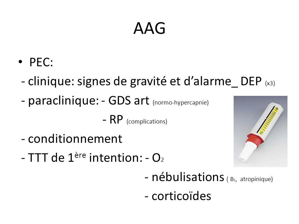 AAG PEC: - clinique: signes de gravité et dalarme_ DEP (x3) - paraclinique: - GDS art (normo-hypercapnie) - RP (complications) - conditionnement - TTT