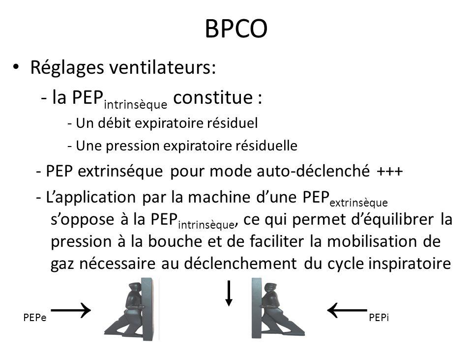 BPCO Réglages ventilateurs: - la PEP intrinsèque constitue : - Un débit expiratoire résiduel - Une pression expiratoire résiduelle - PEP extrinséque p
