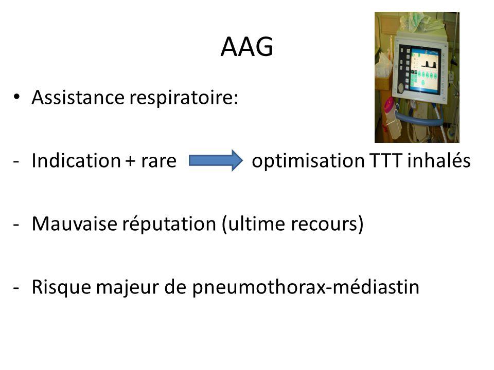 AAG Assistance respiratoire: -Indication + rare optimisation TTT inhalés -Mauvaise réputation (ultime recours) -Risque majeur de pneumothorax-médiasti