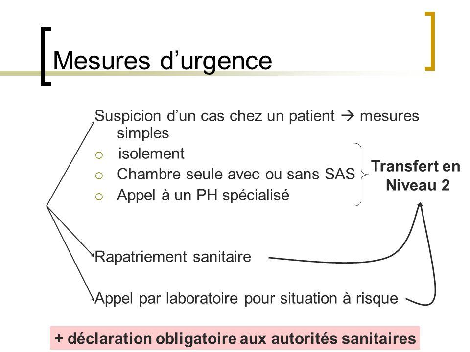 Mesures durgence Suspicion dun cas chez un patient mesures simples isolement Chambre seule avec ou sans SAS Appel à un PH spécialisé Rapatriement sani