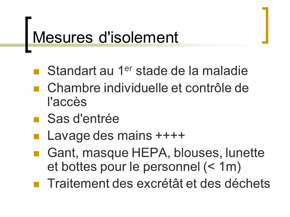 Mesures d'isolement Standart au 1 er stade de la maladie Chambre individuelle et contrôle de l'accès Sas d'entrée Lavage des mains ++++ Gant, masque H