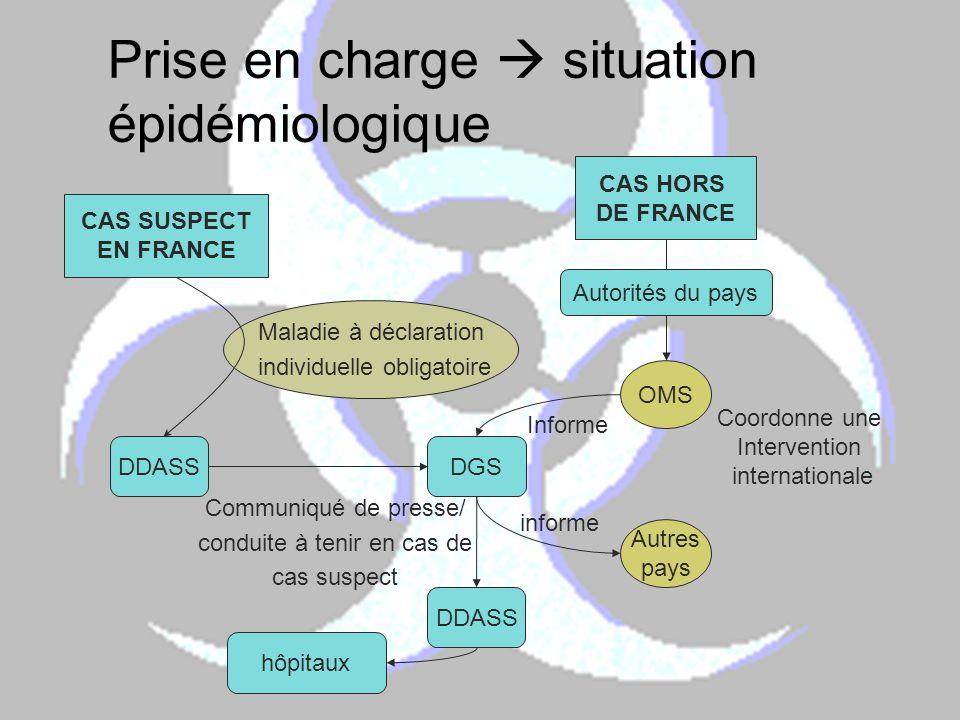 Prise en charge situation épidémiologique CAS SUSPECT EN FRANCE CAS HORS DE FRANCE OMS DGSDDASS Communiqué de presse/ conduite à tenir en cas de cas s