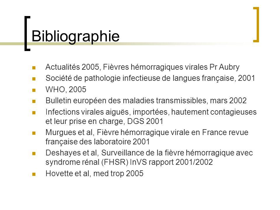 Bibliographie Actualités 2005, Fièvres hémorragiques virales Pr Aubry Société de pathologie infectieuse de langues française, 2001 WHO, 2005 Bulletin
