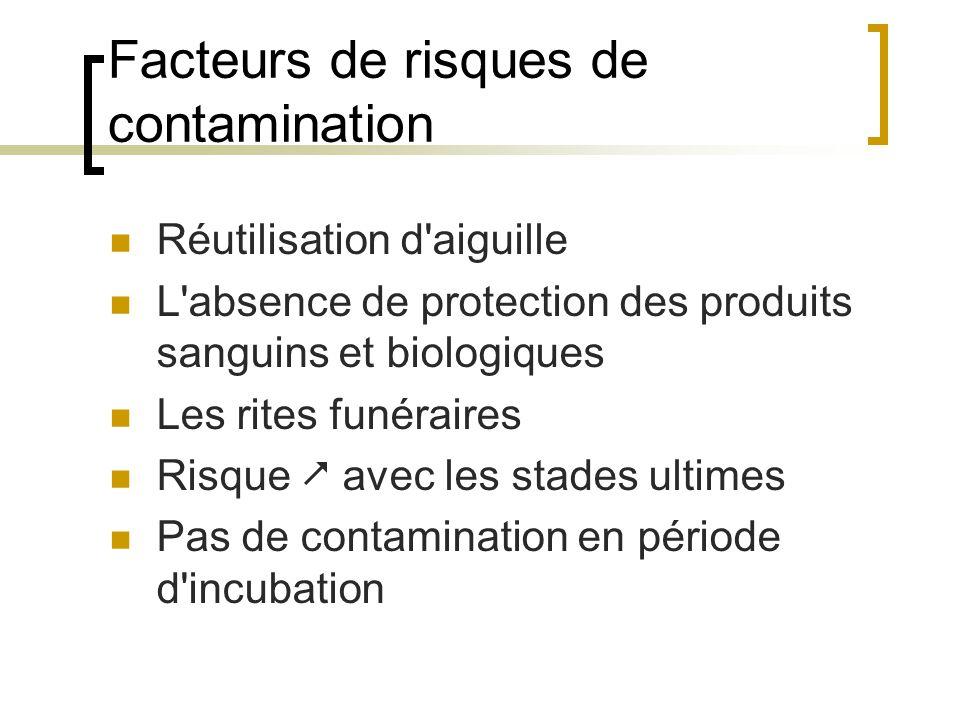 Facteurs de risques de contamination Réutilisation d'aiguille L'absence de protection des produits sanguins et biologiques Les rites funéraires Risque