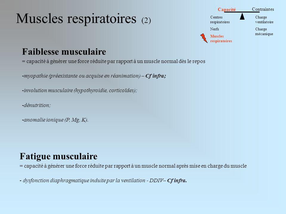 Muscles respiratoires (2) Faiblesse musculaire = capacité à générer une force réduite par rapport à un muscle normal dès le repos -myopathie (préexistante ou acquise en réanimation) – Cf infra; -involution musculaire (hypothyroidie, corticoïdes); -dénutrition; -anomalie ionique (P, Mg, K).