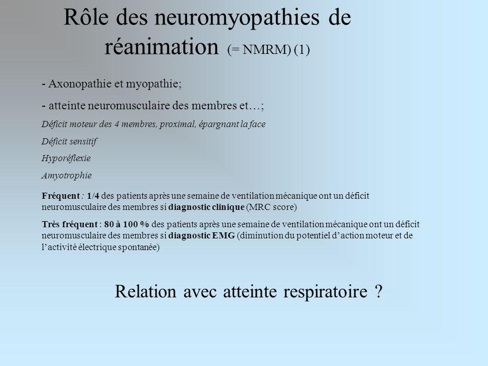 Rôle des neuromyopathies de réanimation (= NMRM) (1) - Axonopathie et myopathie; - atteinte neuromusculaire des membres et…; Déficit moteur des 4 membres, proximal, épargnant la face Déficit sensitif Hyporéflexie Amyotrophie Relation avec atteinte respiratoire .