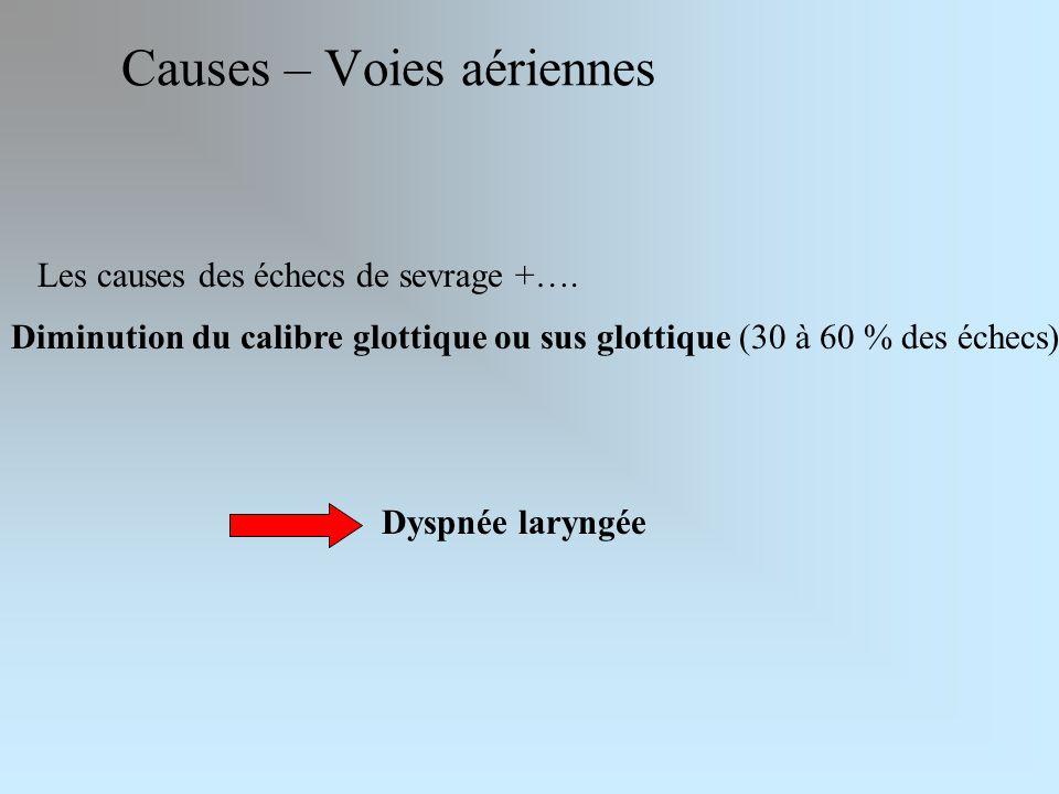 Causes – Voies aériennes Diminution du calibre glottique ou sus glottique (30 à 60 % des échecs) Dyspnée laryngée Les causes des échecs de sevrage +….